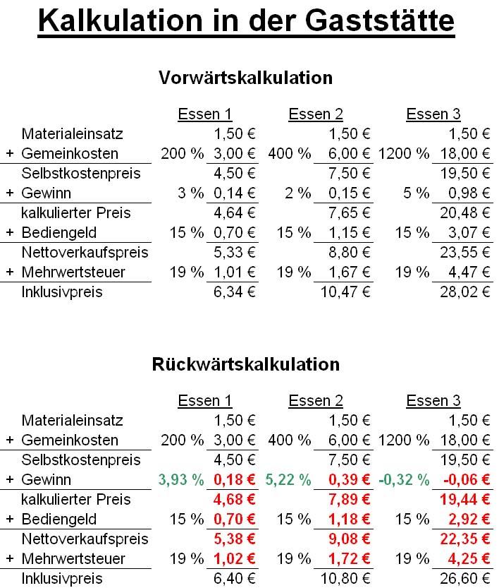 Famous Umsatzsteuer Und Rabatt Arbeitsblatt Composition - Mathe ...